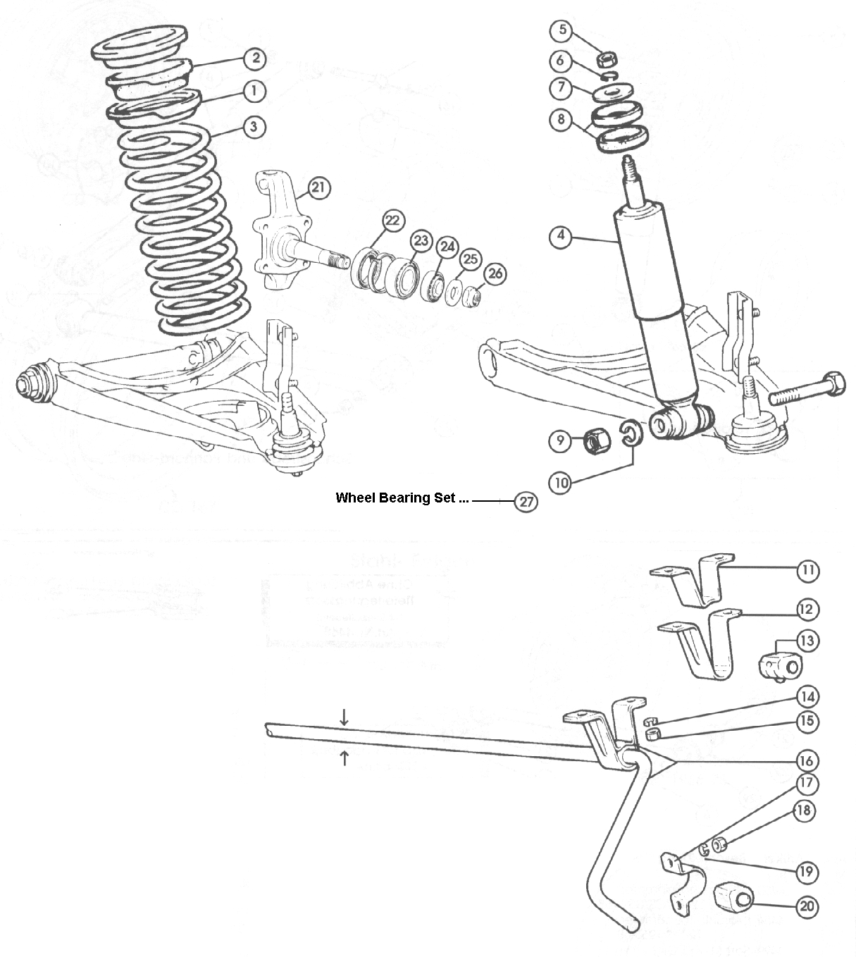 Front Suspension – Springs etc.